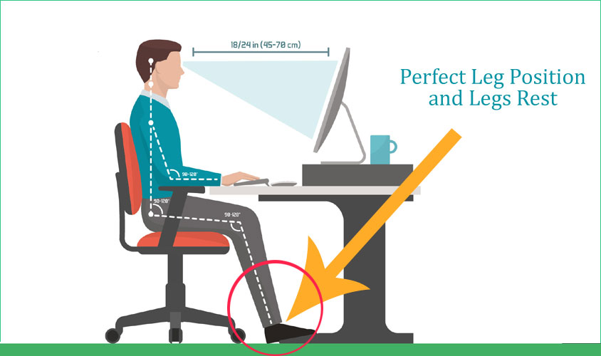 Perfect Leg Position While Working on Computer